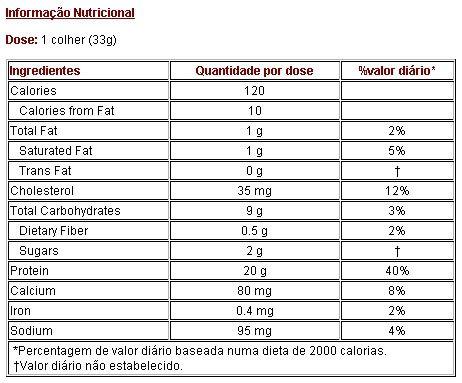 100% Premium Whey Protein MuscleTech - 2.3kg