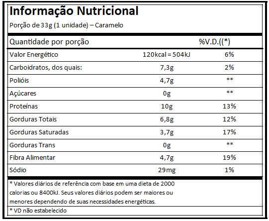 Barra de Proteína Best Whey Bar Atlhetica Nutrition - CX C/ 12