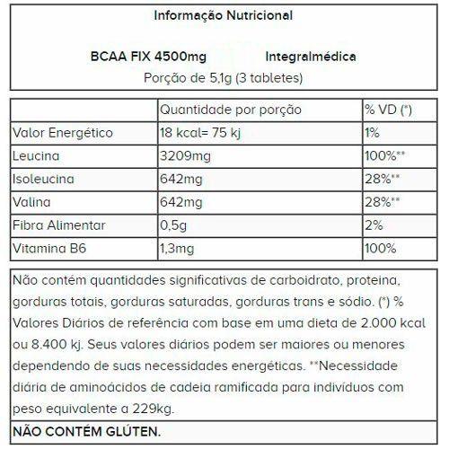 BCAA Fix IntegralMedica - 400 caps