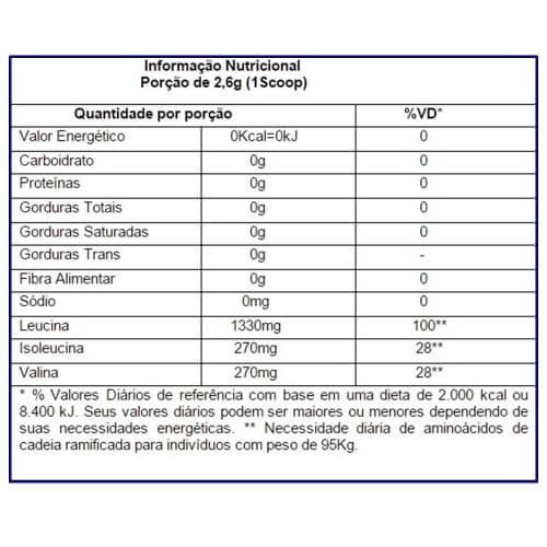 BCAA Fix Powder IntegralMedica -  240g