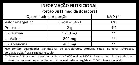 BCAA Powder Body Action - 300g