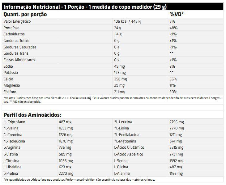 Caseína Bio Casein Performance Nutrition - 900g