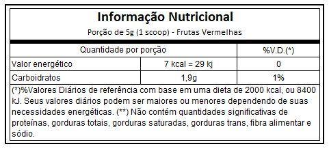 37aaf7b40d2 ... Évora PW Darkness IntegralMedica - 150g