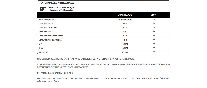 Fish Oil Ômega 3 DUX Nutrition - 120 caps