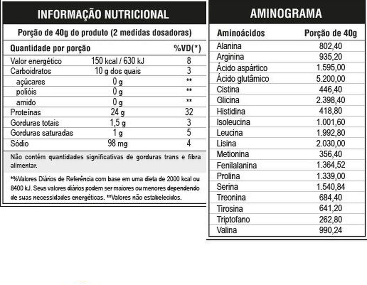 Hi-Blend Protein Leader Nutrition - 1.8kg