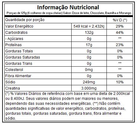 Hiper Mass Gainer c/ Creatina Atlhetica Nutrition - 3kg