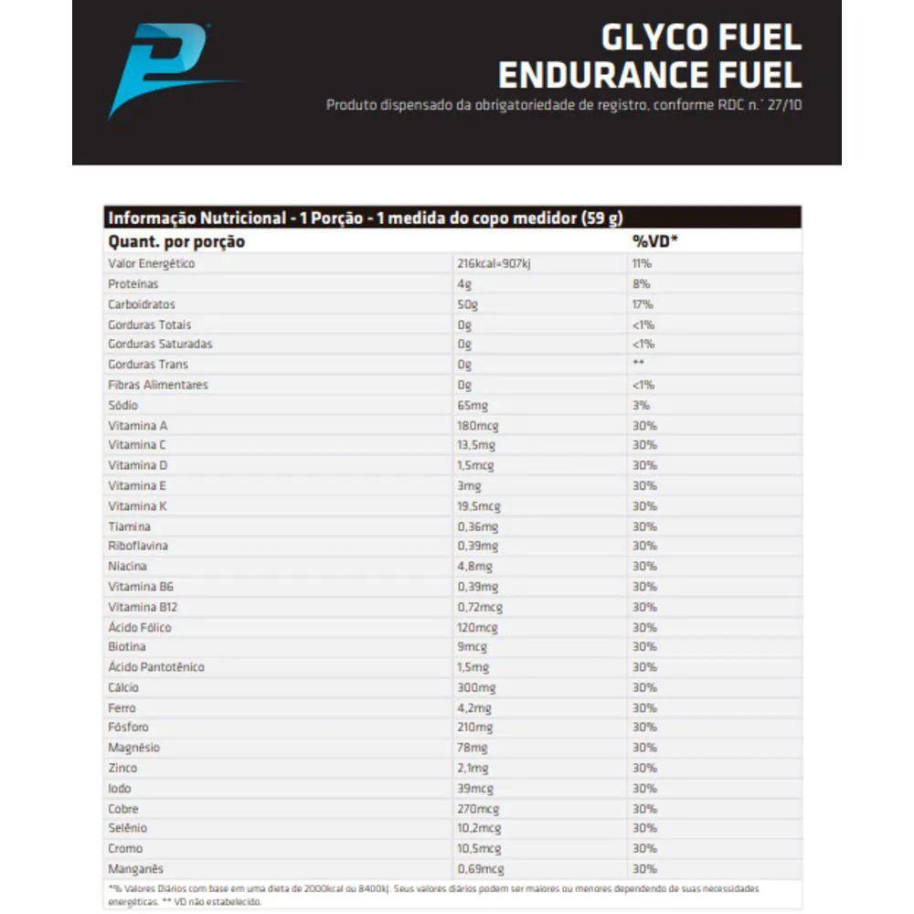 Kit Alta Resistência Glyco Fuel 900g + Recover 1kg + Cápsula de Sal 30 caps (BRINDE)