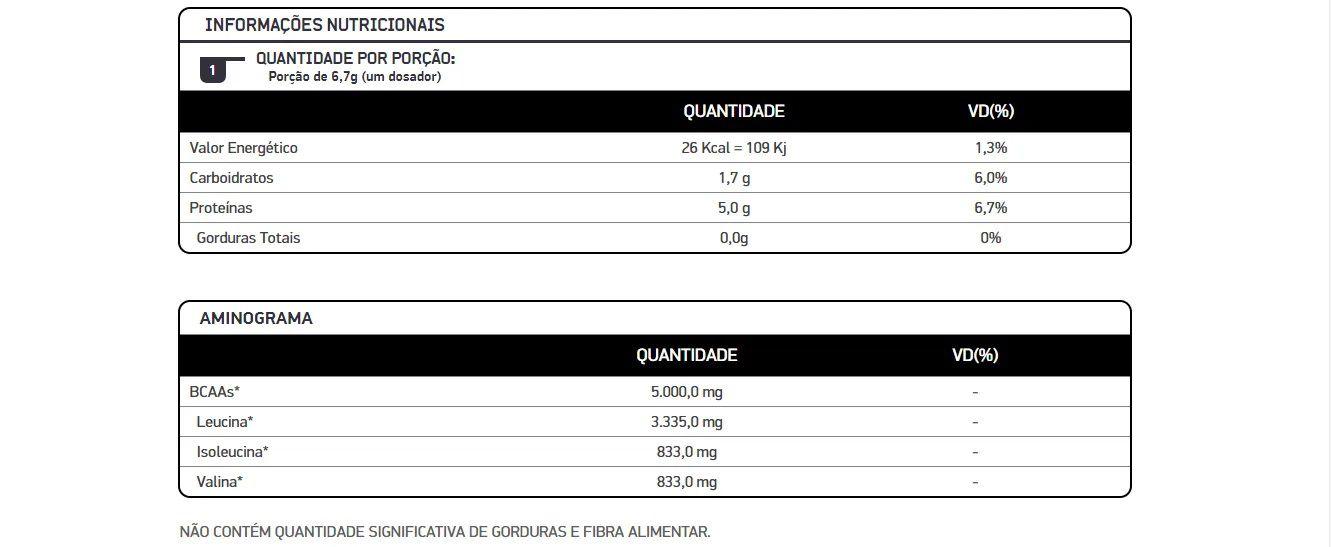 Kit DUX - Whey 900g + BCAA 200g + Multivitaminico (BRINDE)
