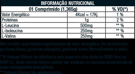 Premium BCAA 1000 Nutrata - 60 caps