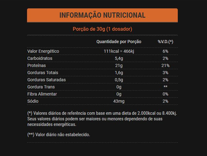 Whey 100% Sulphytos - 480g
