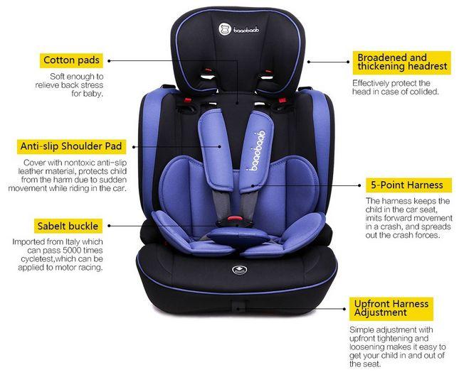 Cadeira Cadeirinha De Carro Baaobaab Grupo 1/2/3 de 9 A 36kg