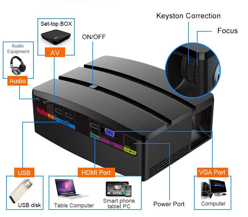 Projetor Digital NewPal Android 6.01 Bluetooth Wi-FI 3D 1800 Lumen
