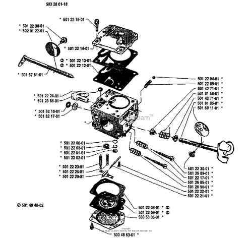 Agulha Reg. H Ms.61/268k Husqvarna Código 501268901