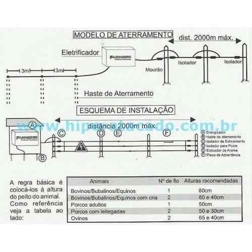 Eletrificador Para Cerca Elétrica Rural 30km Bivolt 110/220v