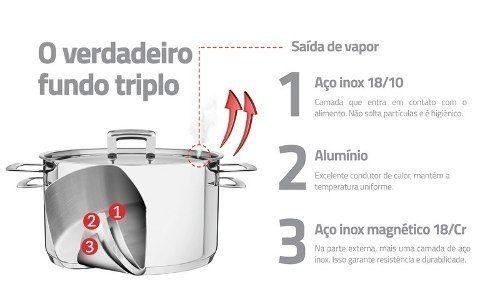 Caçarola Aço Inox Funda Tramontina Brava 3,6l 20cm - 62404/200