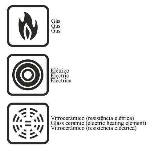 Jogo De Panelas Em Cerâmica Quebec 5 Peças Tramontina 20799/756