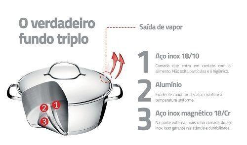 Cuscuzeira Allegra Aço Inox 2 Peças Tramontina 65650/050