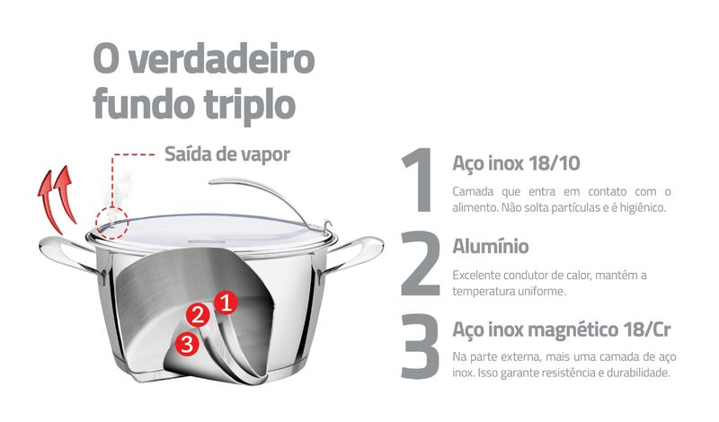 Caldeirão Aço Inox Fundo Triplo 18cm Ventura Tramontina - 62365/184