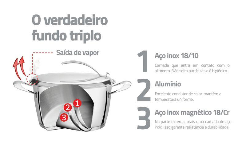 Frigideira Aço Inox Fundo Triplo 20cm Ventura Tramontina - 62360/200