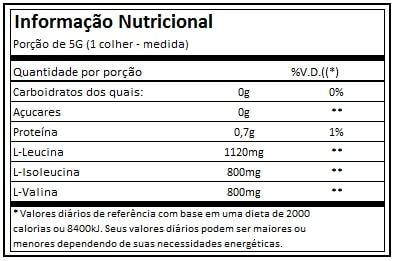 Amino Decanate 300g - MuscleMeds  - Personall Suplementos