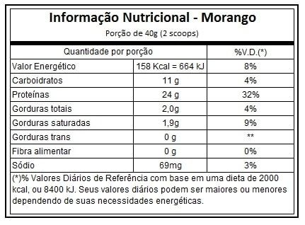Iso Blend Complex 1,8kg - Integralmedica  - Personall Suplementos