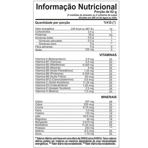 Iso Pure Whey 907g - Profit  - Personall Suplementos