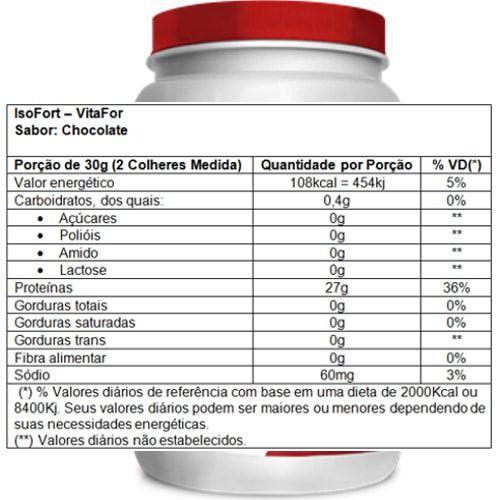 Isofort 900g - Vitafor  - Personall Suplementos