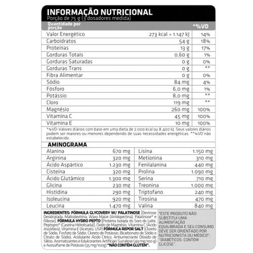 Recovery Fast 4:1 1050g - Atlhetica Nutrition  - Personall Suplementos