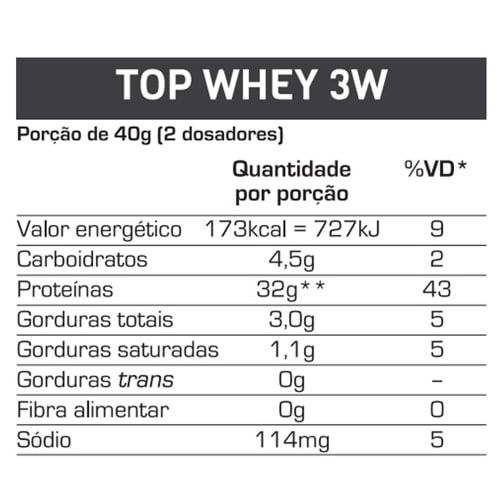 Top Whey 3W 1,8kg - Max Titanium   - Personall Suplementos