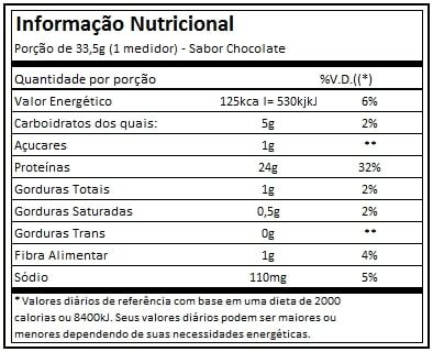 Whey DNA 838g - BSN  - Personall Suplementos