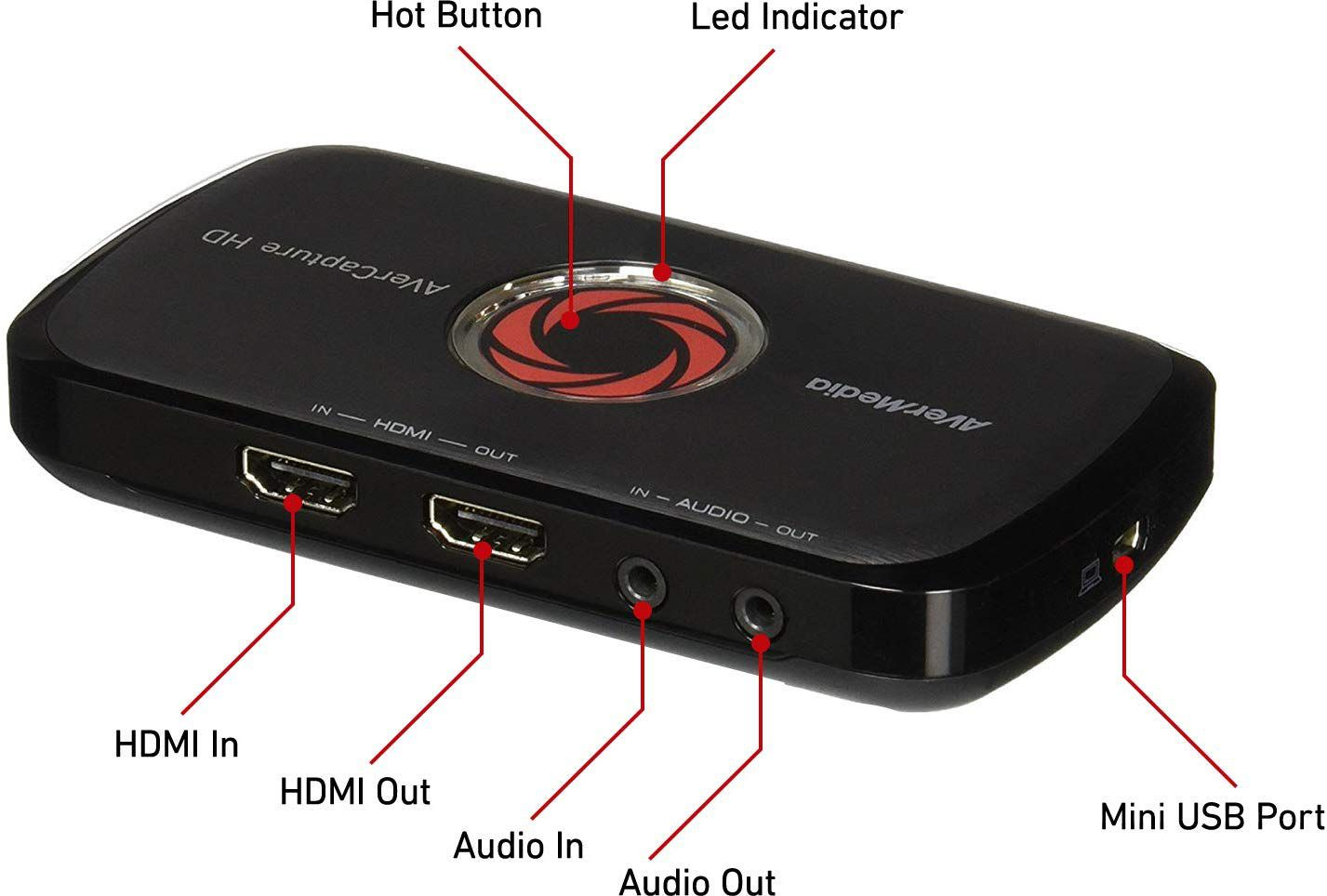 AVerMedia AVerCapture HD, Game Streaming and Game Capture, High Definition 1080p, Ultra Low Latency, H.264 Hardware Encoding Game Recorder - USB Video Capture (GL310)