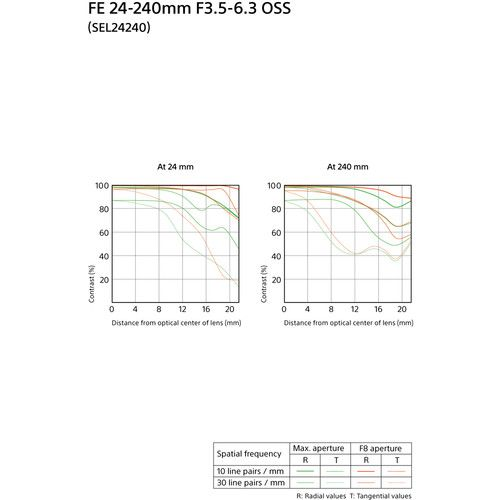 Lente Sony FE 24-240mm f/3.5-6.3 OSS