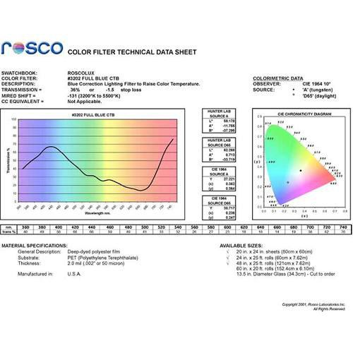 "Rosco # 3202 Full Blue CTB Color Conversion Gel Filter (20 x 24"" Sheet)"