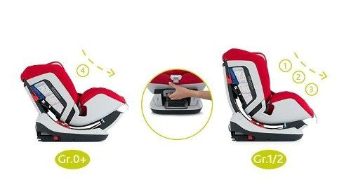 4d38cd5b4 ... Cadeira Auto Com Isofix Seat Up 012 Red 0-25kg Chicco - Bububebe Store  ...