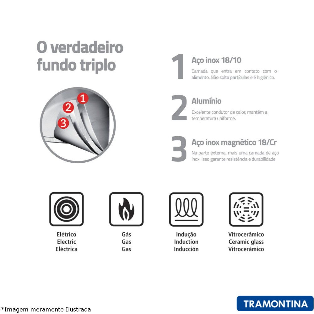 Frigideira Inox Profissional Rasa Fundo Triplo 30 cm - Tramontina