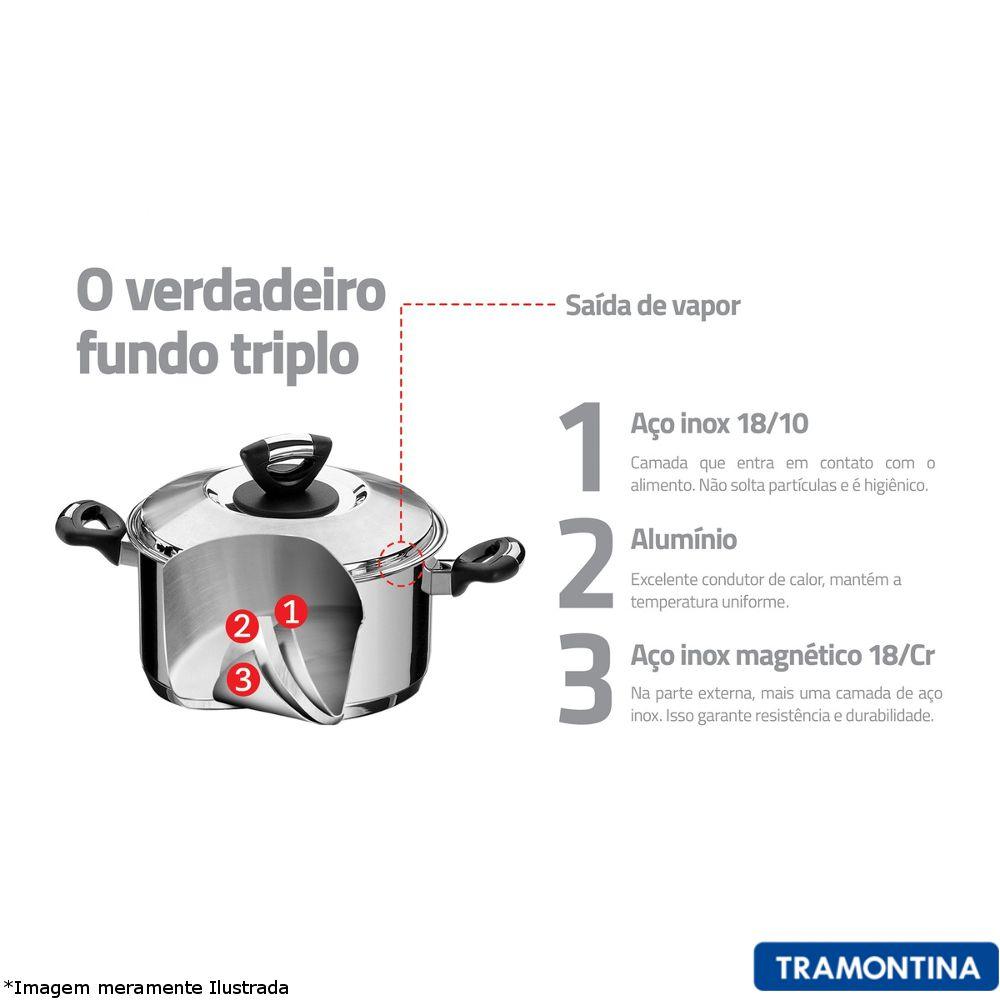 Jogo Panelas Inox Solar Baquelite 5 Peças - Tramontina