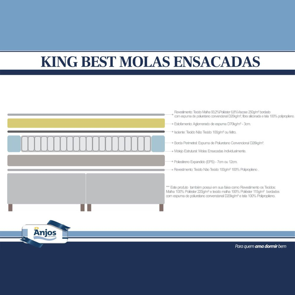 Conjunto Cama Box + Colchão de Casal King Best c/ Molas Ensacadas 138x188x70 Firme Bege/Marrom Anjos