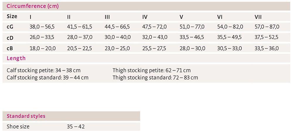 Meia Calca Medi Sheer SOFT 20-30 MMHG C/ Ponteira