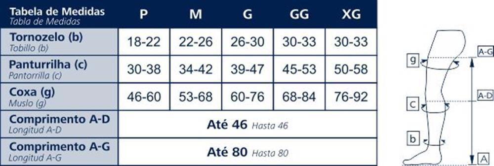 Meia Coxa Sigvaris ANTI Trombo 400 18-23