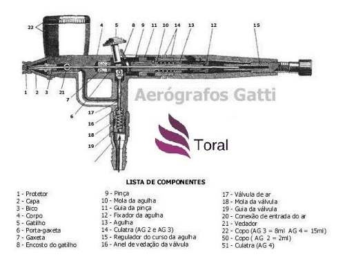 Aerógrafo Profissional Dupla Ação Gatti Thor Bico 0.3 Mm 8ml