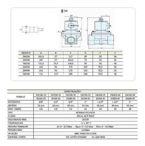 12 Válvula Solenoide 1 Polegada Nf80°c 2/2 Água/óleo/ar 220v