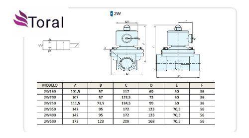 Válvula Solenóide 3/4 Bsp Nf 2/2 Vias Água/óleo/ar 110v