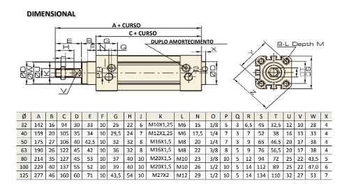Cilindro Pneumático Perfilado Dupla Ação 100x1000 Mm Curso