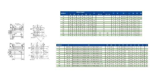 Cilindro Pistão Pneumático Compacto Sda 40x25mm Haste Macho