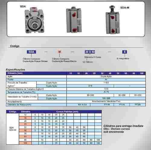 Cilindro Pneumático Dupla Ação Compacto Sda 32 X 25 Mm Curso