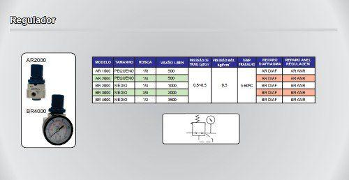 Regulador De Pressão Ar 2000 1/4