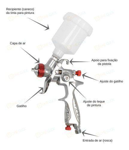 Pistola Depintura Ppk4 V8 Brasil 0.8 E Regulador De Pressão