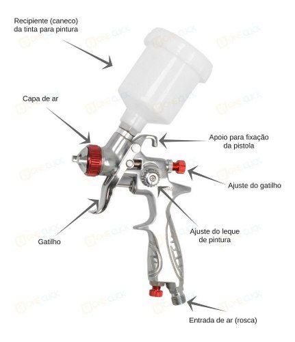 Mangueira Borracha Wimpel 5 Mts + Pistola De Pintura 0.8 V8