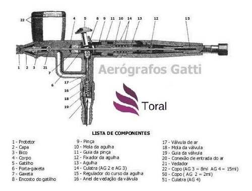 Aerógrafo Dupla Ação Gatti Modelo Ag3 Duplo Para Canhotos