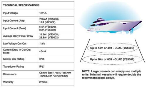 4 Ch Electronic Ultrasonic Antifouling Unit For Boat No